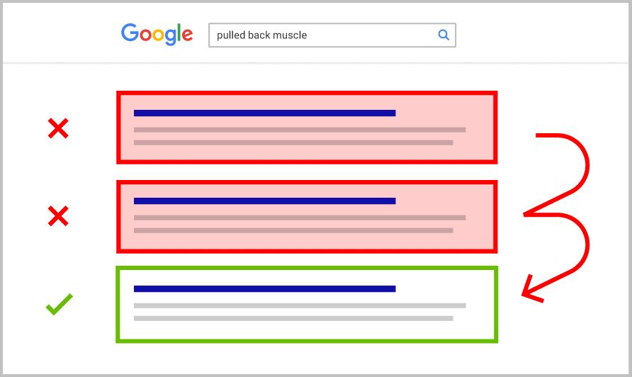 الگوریتم RankBrain